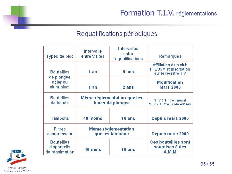 Patrick Baptiste Formateur T.I.V N° 601 Formation T.I.V. r églementations 35 / 35 Requalifications périodiques