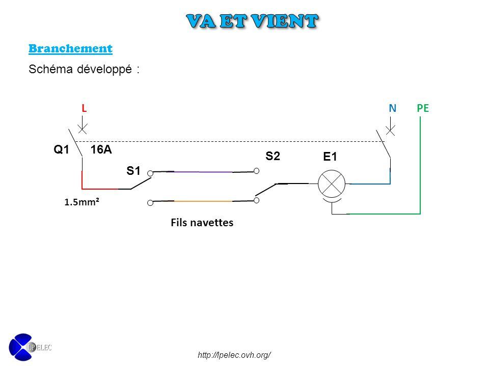 http://lpelec.ovh.org/ L N PE E1 S1 1.5mm² Q1 16A S2 Branchement Schéma développé : Fils navettes