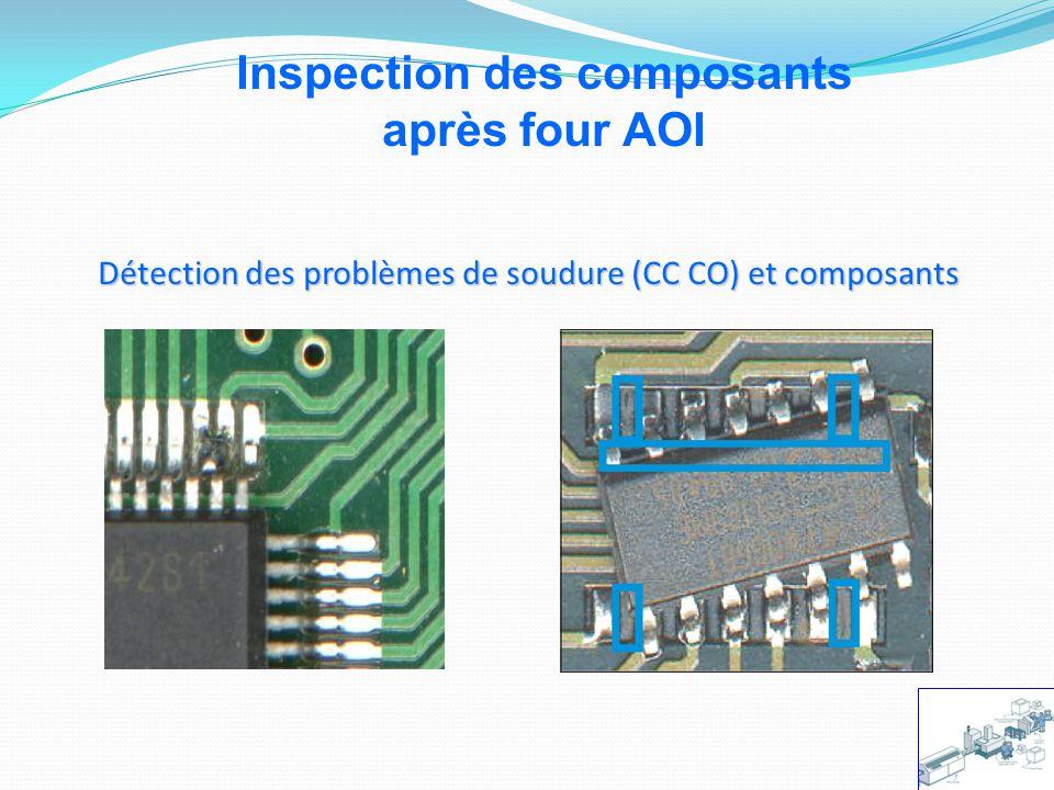 Détection des problèmes de soudure (CC CO) et composants Inspection des composants après four AOI