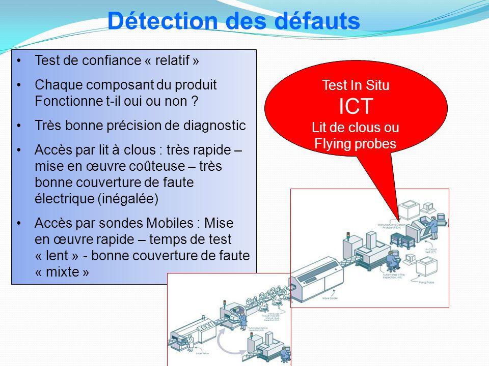 Test de confiance « relatif » Chaque composant du produit Fonctionne t-il oui ou non ? Très bonne précision de diagnostic Accès par lit à clous : très
