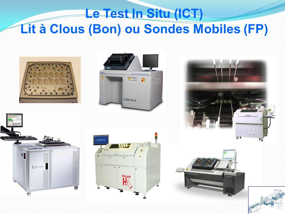Le Test In Situ (ICT) Lit à Clous (Bon) ou Sondes Mobiles (FP)