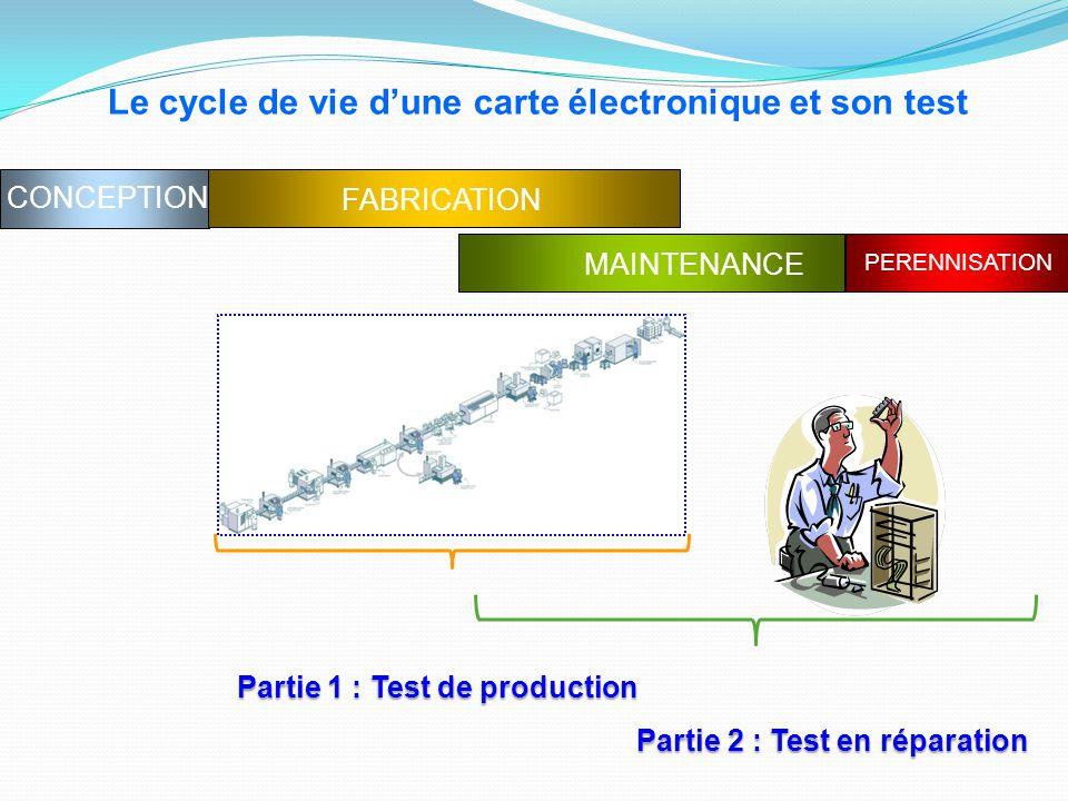 CONCEPTION FABRICATION PERENNISATION MAINTENANCE Partie 1 : Test de production Partie 2 : Test en réparation Partie 2 : Test en réparation Le cycle de