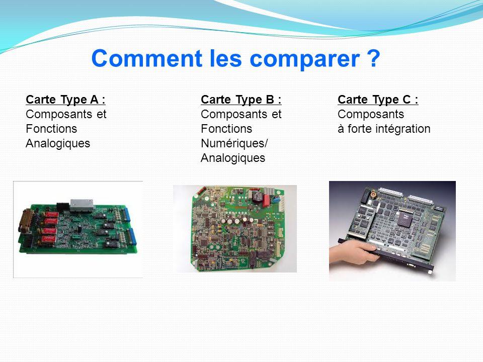 Carte Type A : Composants et Fonctions Analogiques Carte Type B : Composants et Fonctions Numériques/ Analogiques Carte Type C : Composants à forte in