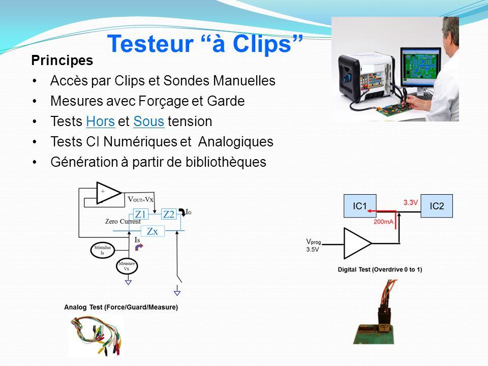 Principes Accès par Clips et Sondes Manuelles Mesures avec Forçage et Garde Tests Hors et Sous tension Tests CI Numériques et Analogiques Génération à