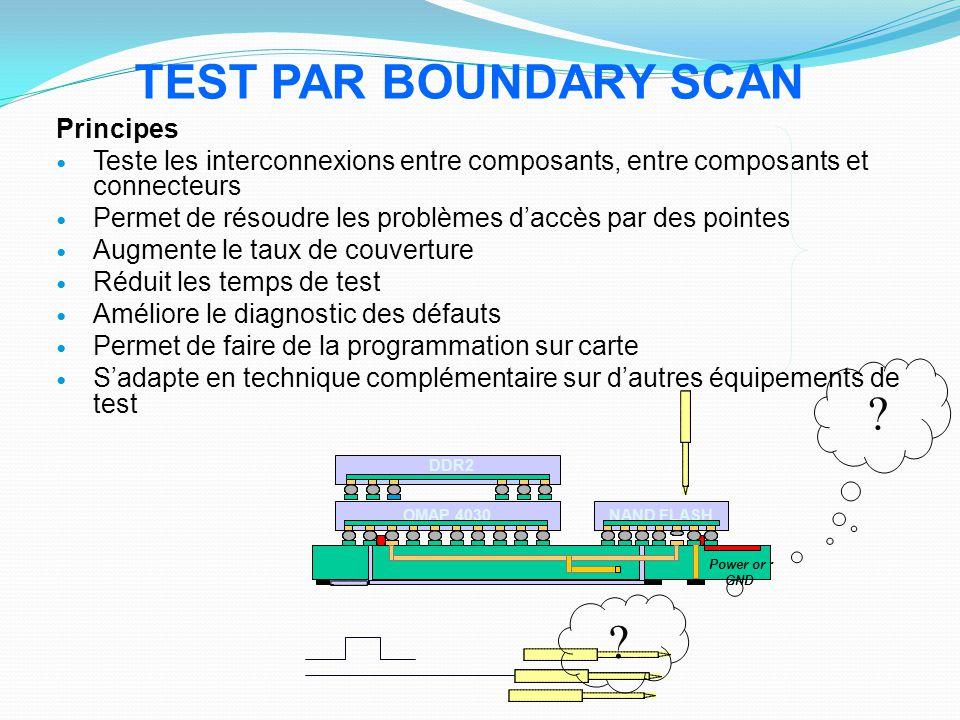TEST PAR BOUNDARY SCAN Principes Teste les interconnexions entre composants, entre composants et connecteurs Permet de résoudre les problèmes d'accès