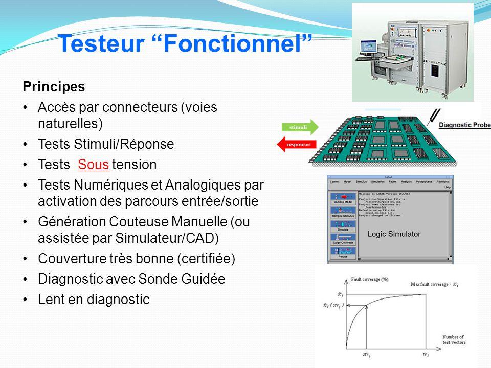 Principes Accès par connecteurs (voies naturelles) Tests Stimuli/Réponse Tests Sous tension Tests Numériques et Analogiques par activation des parcour