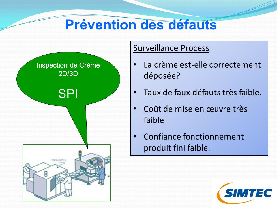 Inspection de Crème 2D/3D SPI Surveillance Process La crème est-elle correctement déposée? Taux de faux défauts très faible. Coût de mise en œuvre trè