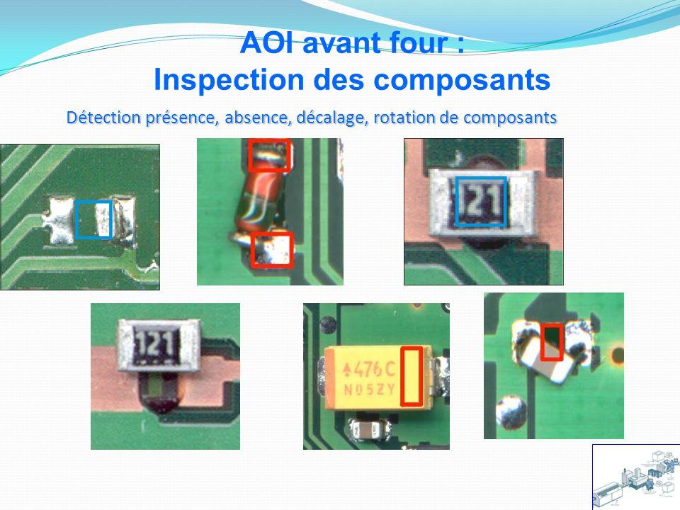 Détection présence, absence, décalage, rotation de composants AOI avant four : Inspection des composants