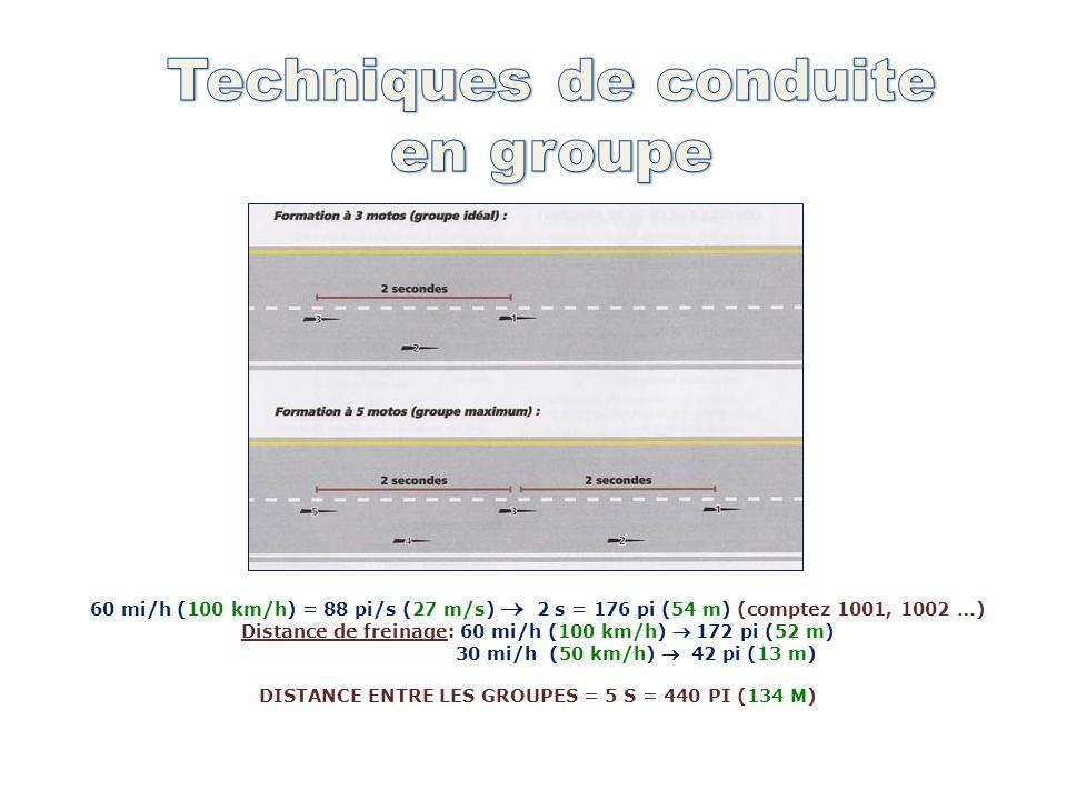 60 mi/h (100 km/h) = 88 pi/s (27 m/s)  2 s = 176 pi (54 m) (comptez 1001, 1002 …) Distance de freinage: 60 mi/h (100 km/h)  172 pi (52 m) 30 mi/h (50 km/h)  42 pi (13 m) DISTANCE ENTRE LES GROUPES = 5 S = 440 PI (134 M)