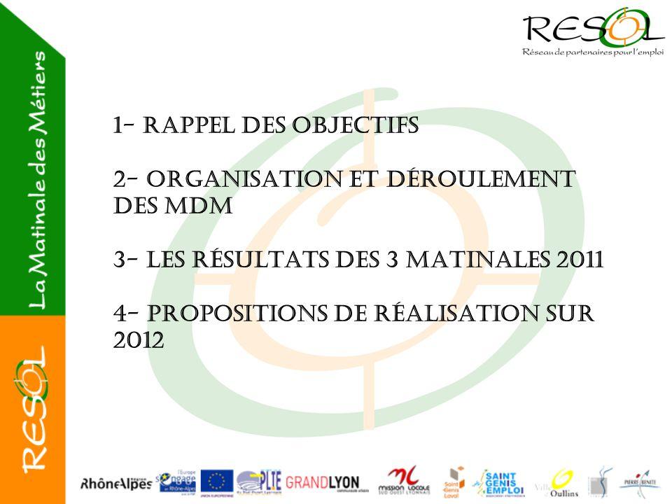 1- Rappel des objectifs 2- Organisation et déroulement des MDM 3- Les résultats des 3 Matinales 2011 4- Propositions de réalisation sur 2012