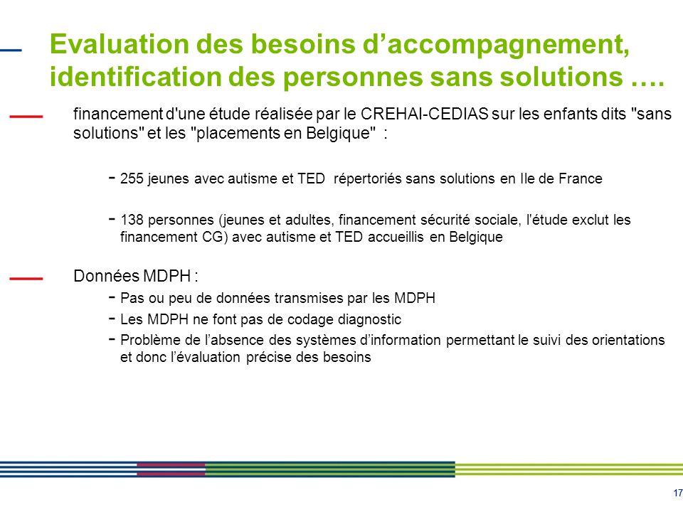 17 Evaluation des besoins d'accompagnement, identification des personnes sans solutions …. financement d'une étude réalisée par le CREHAI-CEDIAS sur l