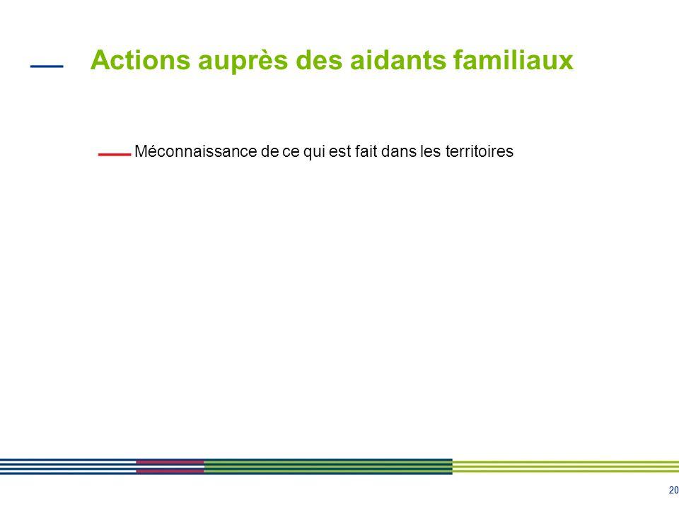 20 Actions auprès des aidants familiaux Méconnaissance de ce qui est fait dans les territoires