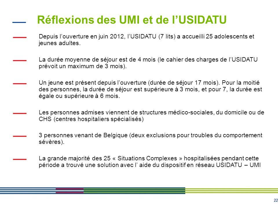 22 Réflexions des UMI et de l'USIDATU Depuis l'ouverture en juin 2012, l'USIDATU (7 lits) a accueilli 25 adolescents et jeunes adultes. La durée moyen