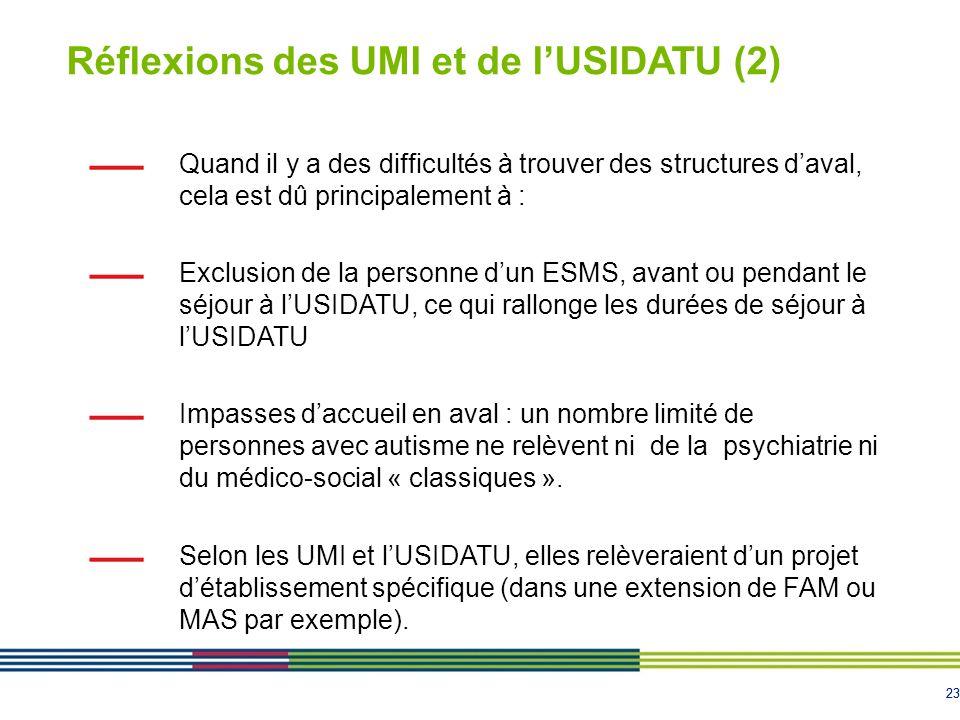 23 Réflexions des UMI et de l'USIDATU (2) Quand il y a des difficultés à trouver des structures d'aval, cela est dû principalement à : Exclusion de la personne d'un ESMS, avant ou pendant le séjour à l'USIDATU, ce qui rallonge les durées de séjour à l'USIDATU Impasses d'accueil en aval : un nombre limité de personnes avec autisme ne relèvent ni de la psychiatrie ni du médico-social « classiques ».