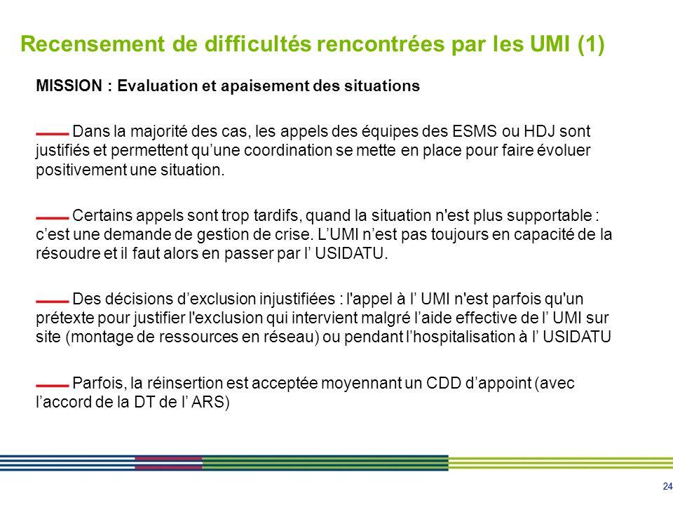 24 Recensement de difficultés rencontrées par les UMI (1) MISSION : Evaluation et apaisement des situations Dans la majorité des cas, les appels des équipes des ESMS ou HDJ sont justifiés et permettent qu'une coordination se mette en place pour faire évoluer positivement une situation.