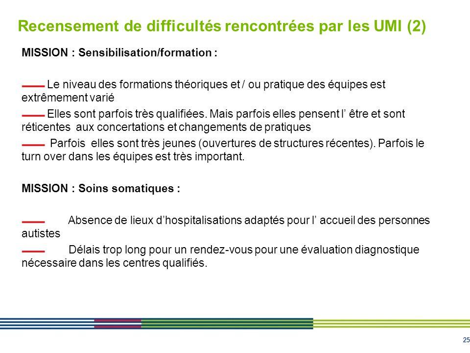 25 Recensement de difficultés rencontrées par les UMI (2) MISSION : Sensibilisation/formation : Le niveau des formations théoriques et / ou pratique des équipes est extrêmement varié Elles sont parfois très qualifiées.