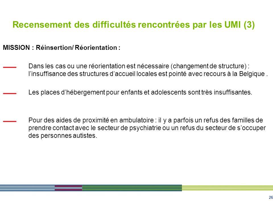 26 Recensement des difficultés rencontrées par les UMI (3) MISSION : Réinsertion/ Réorientation : Dans les cas ou une réorientation est nécessaire (changement de structure) : l'insuffisance des structures d'accueil locales est pointé avec recours à la Belgique.