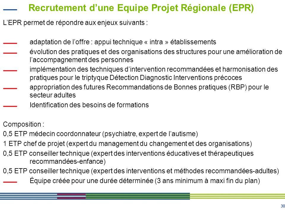30 Recrutement d'une Equipe Projet Régionale (EPR) L'EPR permet de répondre aux enjeux suivants : adaptation de l'offre : appui technique « intra » ét