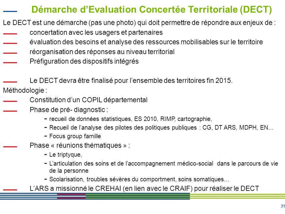 31 Démarche d'Evaluation Concertée Territoriale (DECT) Le DECT est une démarche (pas une photo) qui doit permettre de répondre aux enjeux de : concert