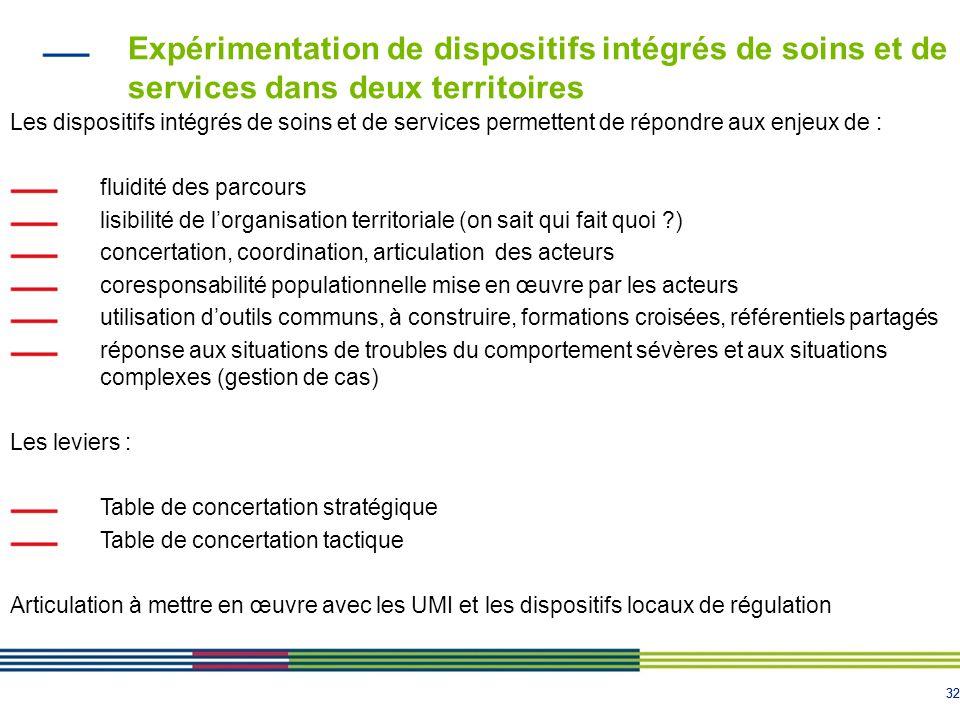 32 Expérimentation de dispositifs intégrés de soins et de services dans deux territoires Les dispositifs intégrés de soins et de services permettent d