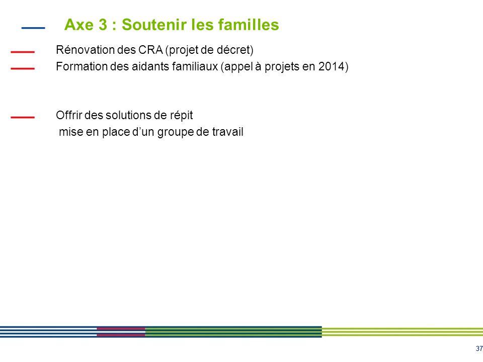 37 Axe 3 : Soutenir les familles Rénovation des CRA (projet de décret) Formation des aidants familiaux (appel à projets en 2014) Offrir des solutions de répit mise en place d'un groupe de travail