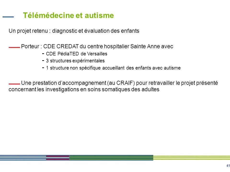 41 Télémédecine et autisme Un projet retenu : diagnostic et évaluation des enfants Porteur : CDE CREDAT du centre hospitalier Sainte Anne avec - CDE P