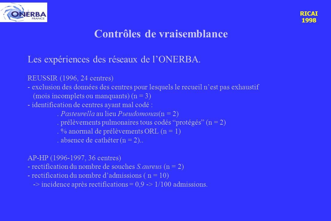 RICAI 1998 Contrôles de vraisemblance Les expériences des réseaux de l'ONERBA.