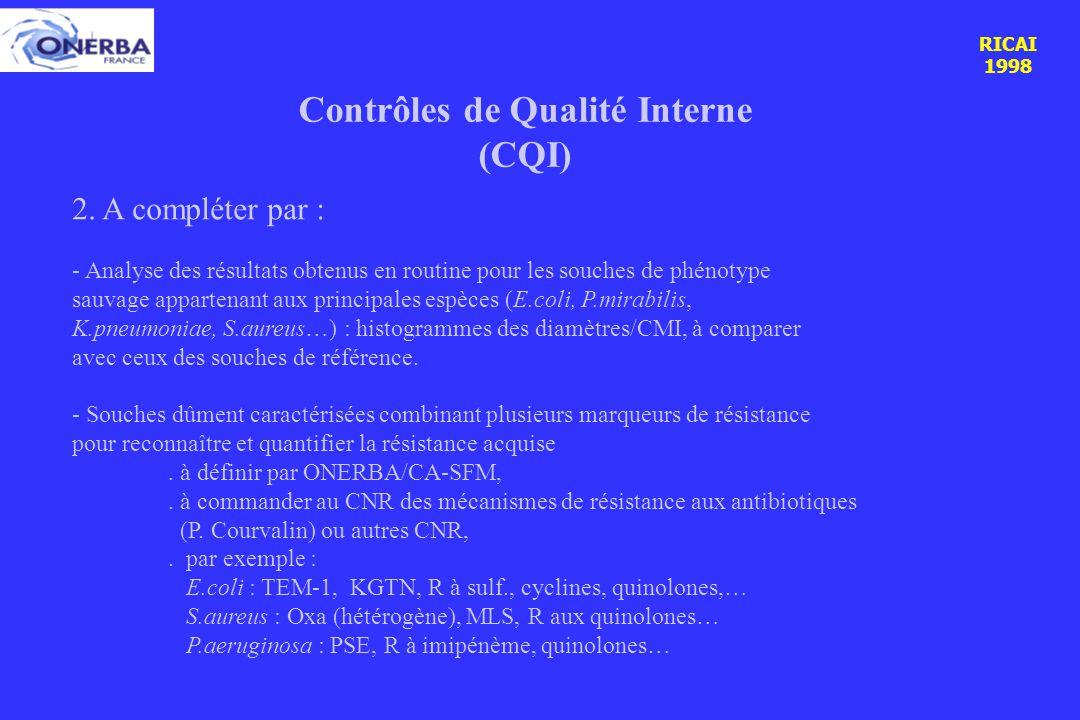 RICAI 1998 Contrôles de Qualité Interne (CQI) 2.
