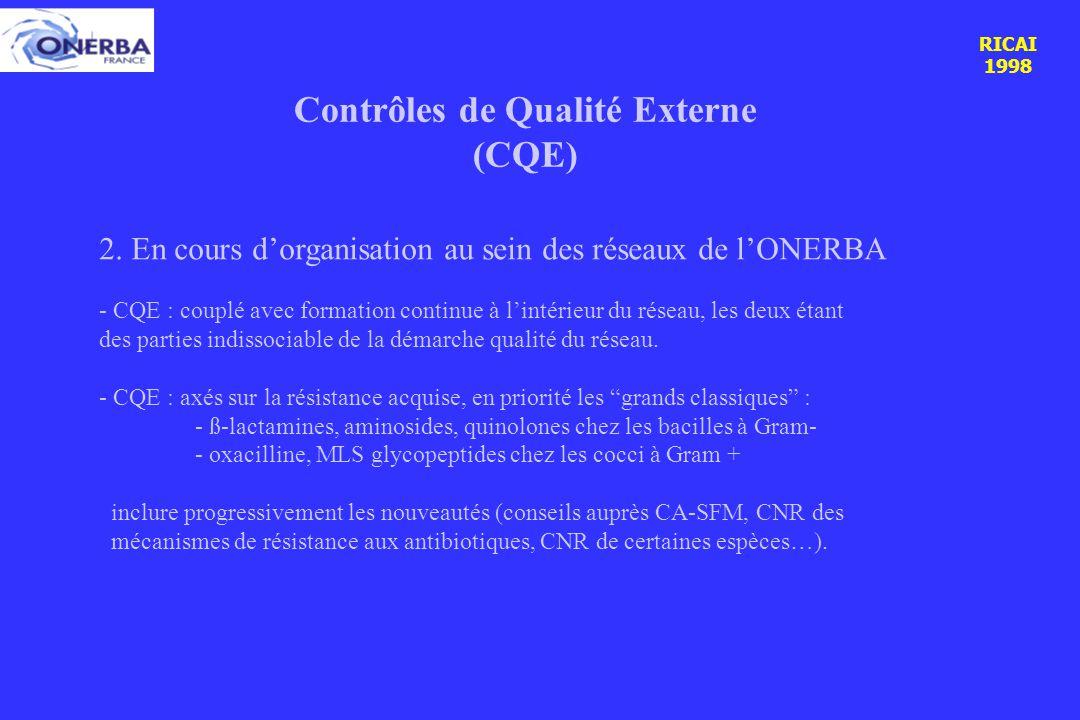 RICAI 1998 Contrôles de Qualité Externe (CQE) 2.