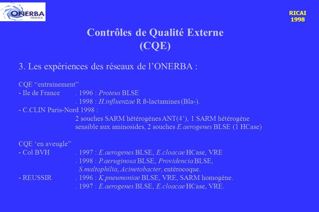RICAI 1998 Contrôles de Qualité Externe (CQE) 3.