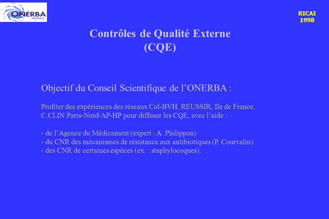 RICAI 1998 Contrôles de Qualité Externe (CQE) Objectif du Conseil Scientifique de l'ONERBA : Profiter des expériences des réseaux Col-BVH, REUSSIR, Ile de France, C.CLIN Paris-Nord/AP-HP pour diffuser les CQE, avec l'aide : - de l'Agence du Médicament (expert : A.