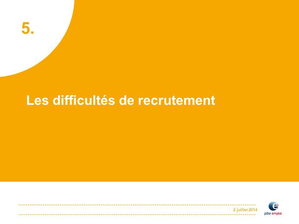 2 juillet 2014 Les difficultés de recrutement 5.
