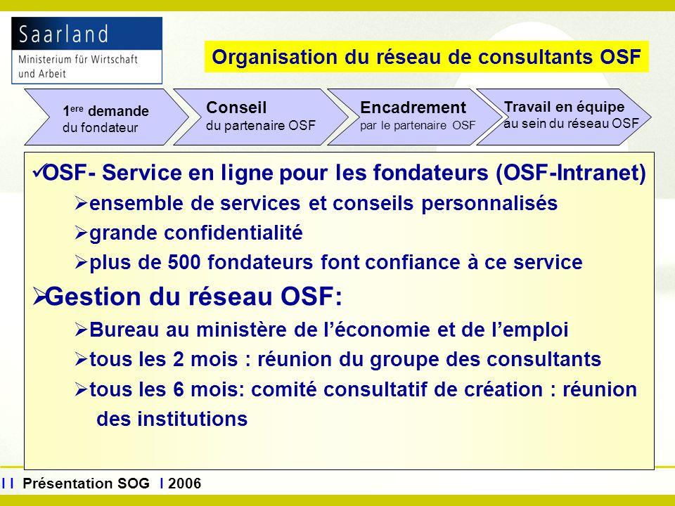 www.sog.saarland.de I I Présentation SOG I 2006 OSF- Service en ligne pour les fondateurs (OSF-Intranet)  ensemble de services et conseils personnali