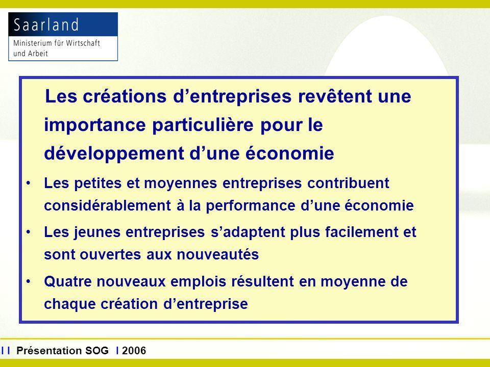 www.sog.saarland.de I I Présentation SOG I 2006 Les créations d'entreprises revêtent une importance particulière pour le développement d'une économie