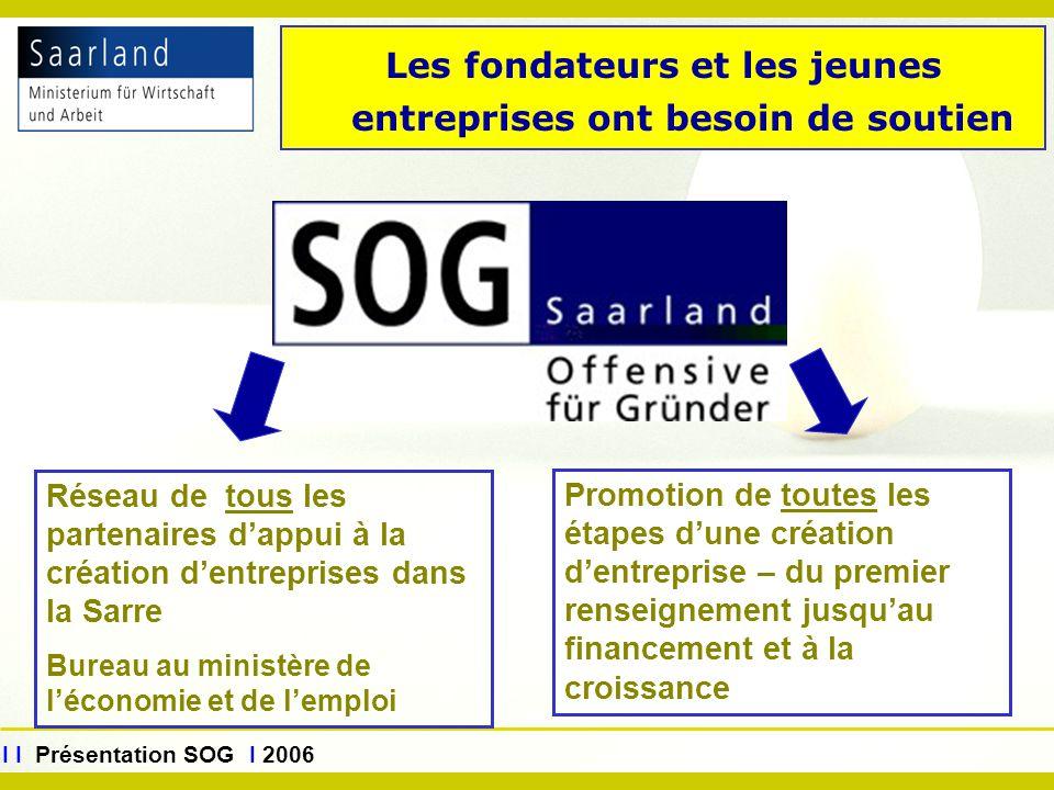 www.sog.saarland.de I I Présentation SOG I 2006 Promotion de toutes les étapes d'une création d'entreprise – du premier renseignement jusqu'au finance