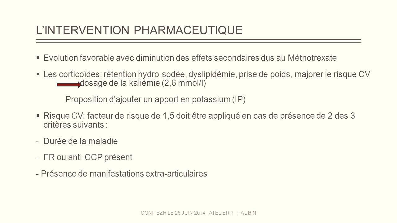 L'INTERVENTION PHARMACEUTIQUE  Evolution favorable avec diminution des effets secondaires dus au Méthotrexate  Les corticoïdes: rétention hydro-sodé
