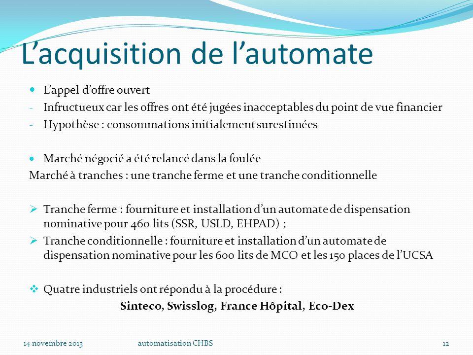 automatisation CHBS12 L'appel d'offre ouvert - Infructueux car les offres ont été jugées inacceptables du point de vue financier - Hypothèse : consomm