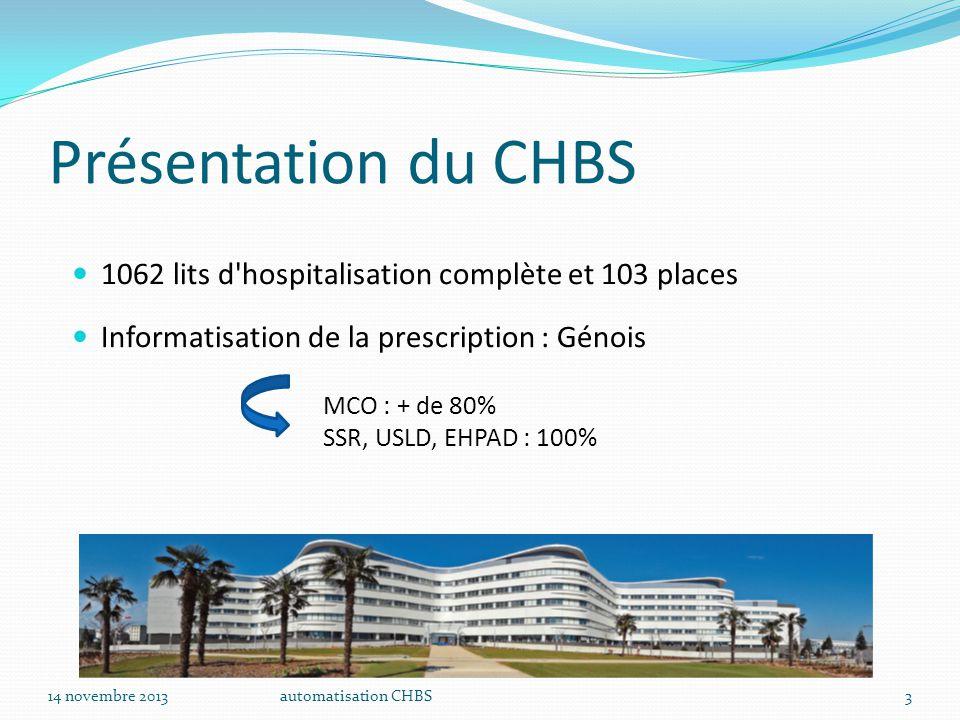 automatisation CHBS3 Présentation du CHBS 1062 lits d'hospitalisation complète et 103 places Informatisation de la prescription : Génois MCO : + de 80