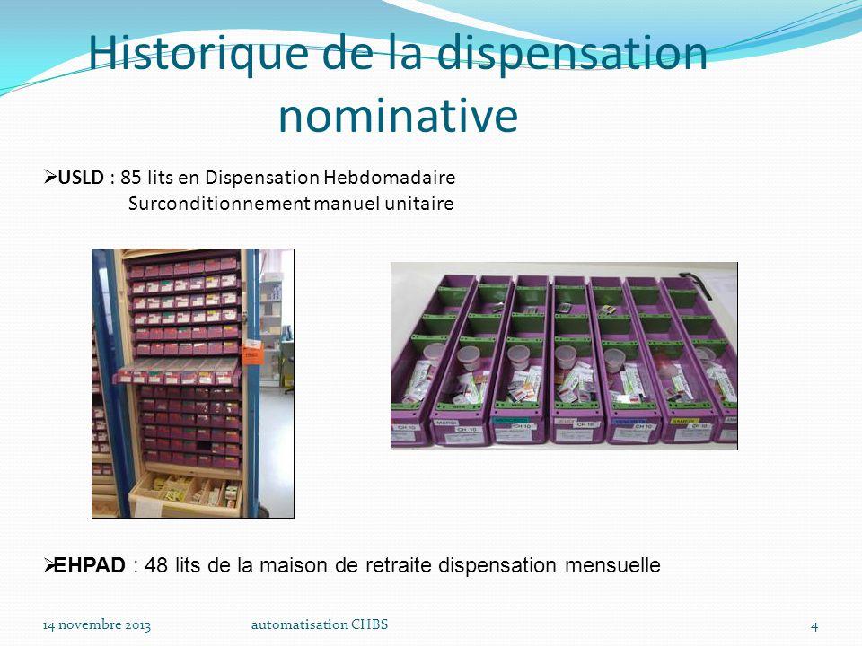 automatisation CHBS4 Historique de la dispensation nominative  USLD : 85 lits en Dispensation Hebdomadaire Surconditionnement manuel unitaire  EHPAD