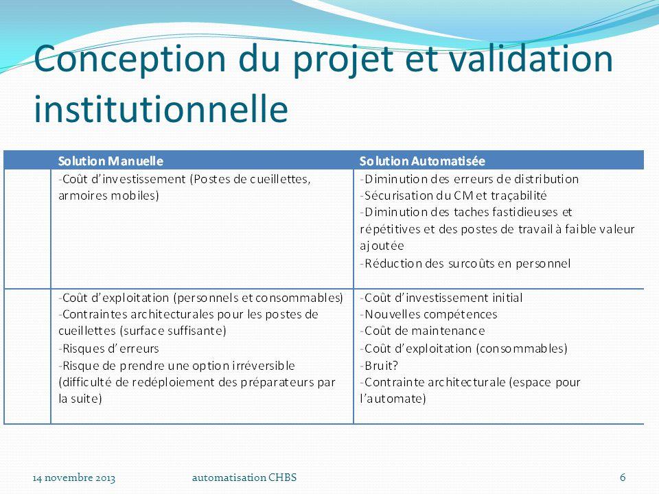 automatisation CHBS6 Conception du projet et validation institutionnelle 14 novembre 2013