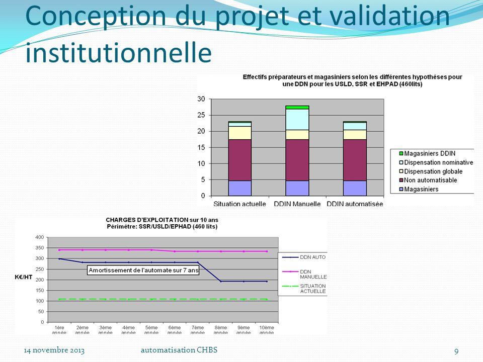 automatisation CHBS9 Conception du projet et validation institutionnelle 14 novembre 2013