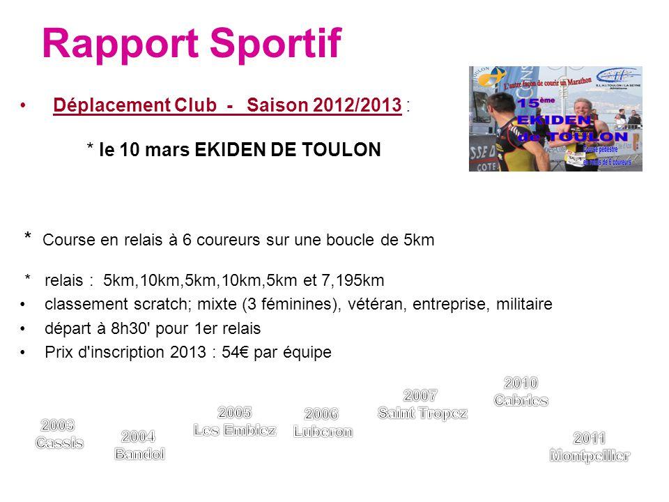 Rapport Sportif Déplacement Club - Saison 2012/2013 : * le 10 mars EKIDEN DE TOULON * Course en relais à 6 coureurs sur une boucle de 5km * relais : 5