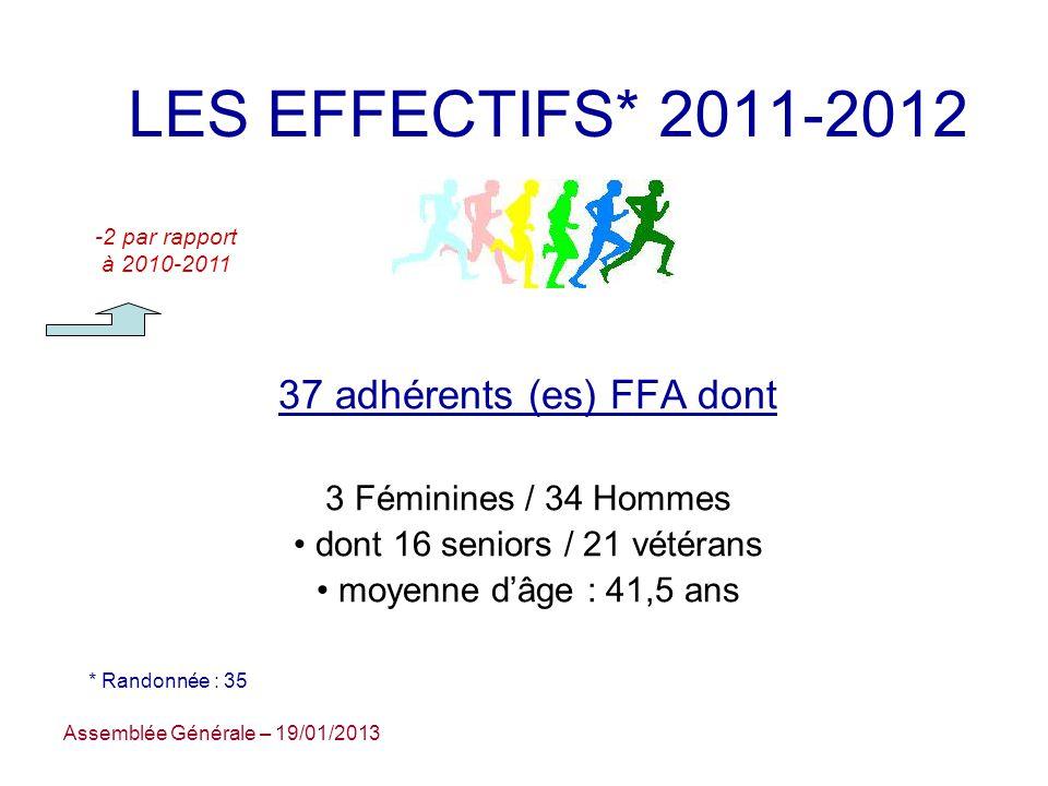 Assemblée Générale – 19/01/2013 LES EFFECTIFS* 2011-2012 37 adhérents (es) FFA dont 3 Féminines / 34 Hommes dont 16 seniors / 21 vétérans moyenne d'âg