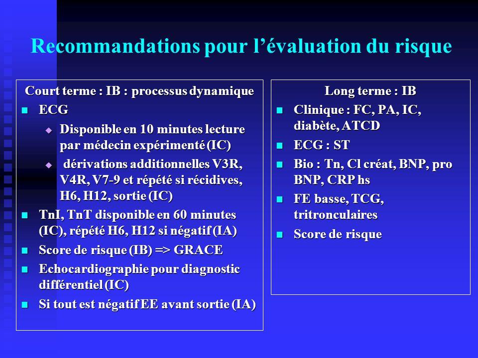Recommandations pour l'évaluation du risque Court terme : IB : processus dynamique ECG ECG  Disponible en 10 minutes lecture par médecin expérimenté