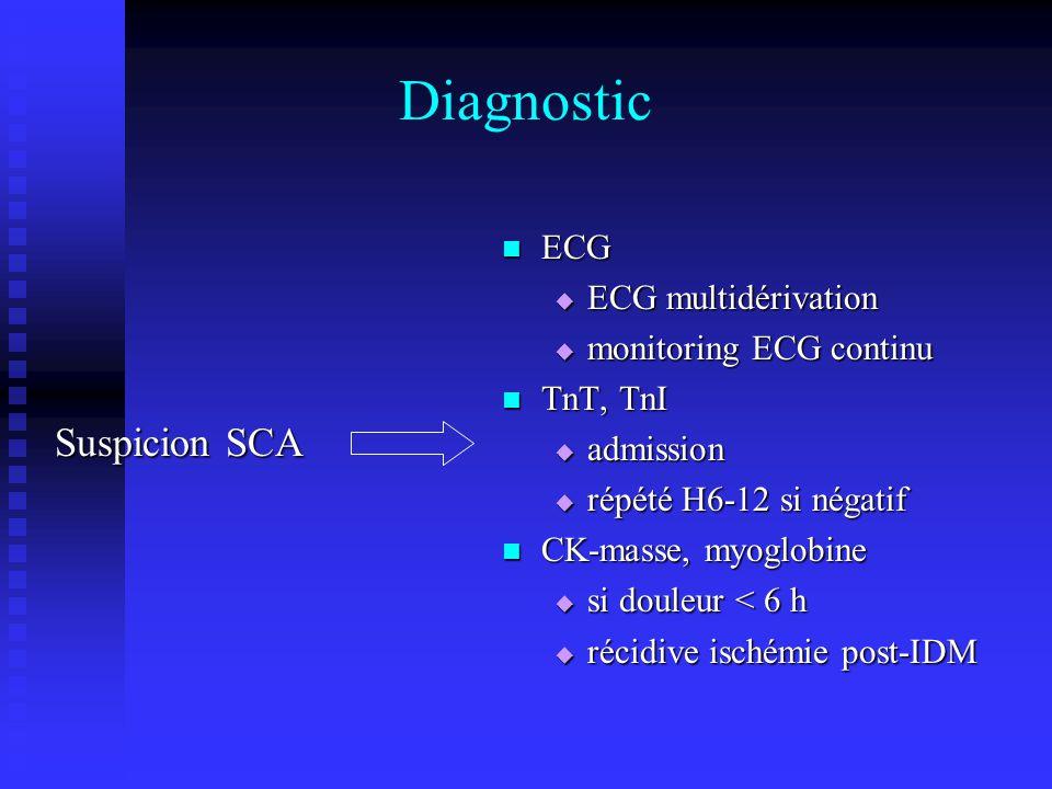 Diagnostic Suspicion SCA ECG  ECG multidérivation  monitoring ECG continu TnT, TnI  admission  répété H6-12 si négatif CK-masse, myoglobine  si d