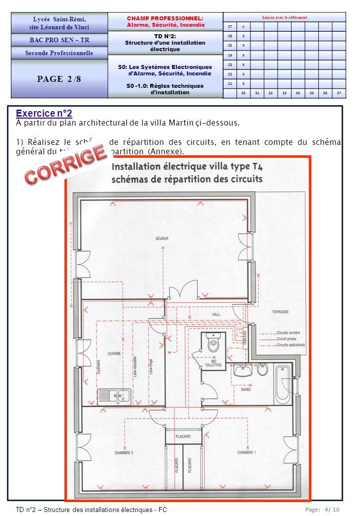 Page: 5/ 10 TD n°2 – Structure des installations électriques - FC Liaison avec le référentiel C7x C6X C5X C4X C3X C2X C1X S0S1S2S3S4S5S6S7 CHAMP PROFESSIONNEL: Alarme, Sécurité, Incendie TD N°2: Structure d'une installation électrique S0: Les Systèmes Electroniques d'Alarme, Sécurité, Incendie S0 -1.0: Règles techniques d'installation Lycée Saint-Rémi, site Léonard de Vinci BAC PRO SEN – TR Seconde Professionnelle PAGE 3 /8 Exercice n°2 (suite) 2.