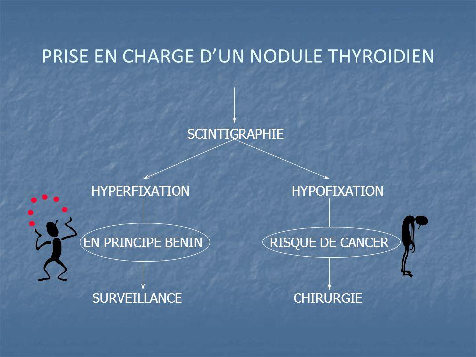 PRISE EN CHARGE D'UN NODULE THYROIDIEN SCINTIGRAPHIE HYPERFIXATION HYPOFIXATION EN PRINCIPE BENINRISQUE DE CANCER SURVEILLANCECHIRURGIE