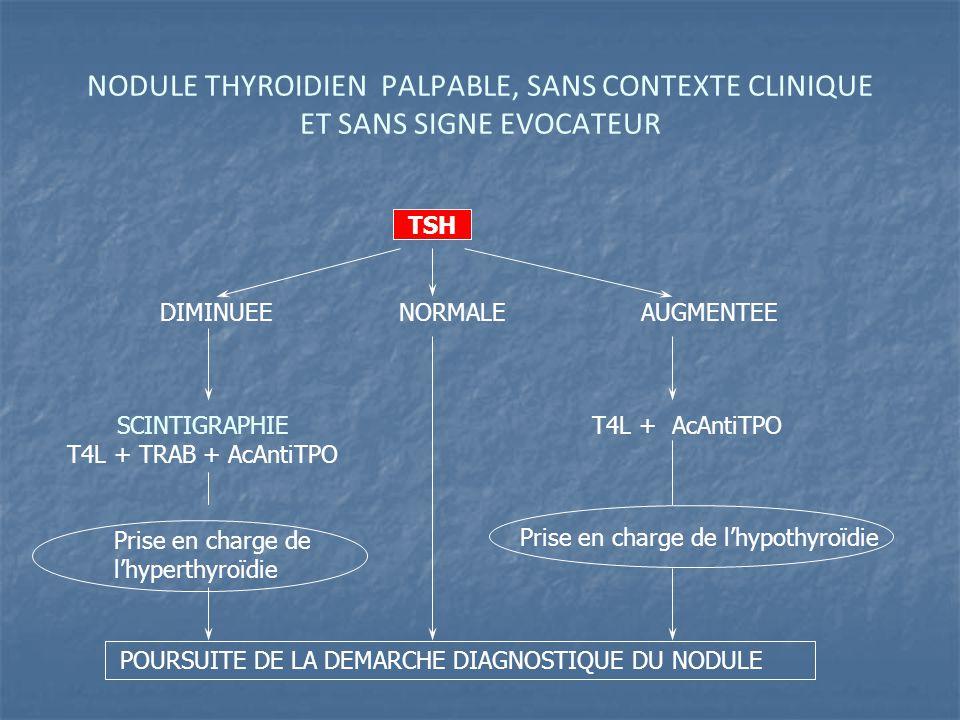 NODULE THYROIDIEN PALPABLE, SANS CONTEXTE CLINIQUE ET SANS SIGNE EVOCATEUR TSH DIMINUEE NORMALE AUGMENTEE SCINTIGRAPHIE T4L + TRAB + AcAntiTPO T4L + AcAntiTPO Prise en charge de l'hyperthyroïdie Prise en charge de l'hypothyroïdie POURSUITE DE LA DEMARCHE DIAGNOSTIQUE DU NODULE