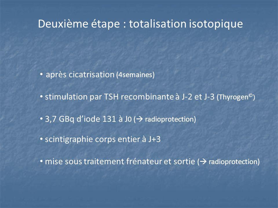 Deuxième étape : totalisation isotopique après cicatrisation (4semaines) stimulation par TSH recombinante à J-2 et J-3 (Thyrogen © ) 3,7 GBq d'iode 131 à J 0 (  radioprotection) scintigraphie corps entier à J+3 mise sous traitement frénateur et sortie (  radioprotection)