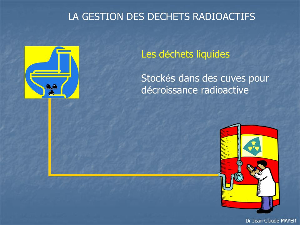 LA GESTION DES DECHETS RADIOACTIFS Les d é chets liquides Stock é s dans des cuves pour d é croissance radioactive Dr Jean-Claude MAYER